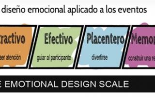 diseño-emocional-aplicado-eventos